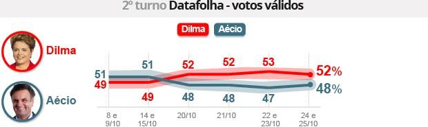 datafolha_620px